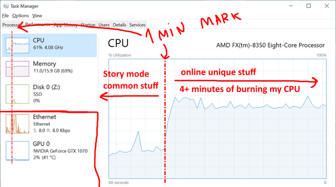 GTA Online in the task manager