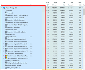 Windows 10 Task Manager eco mode and edge classification
