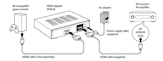 HDMI Sound United Adapter