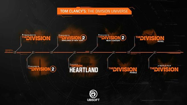 Division Road Map